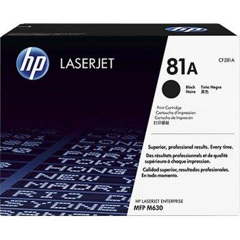 Заправка картриджа HP CF281A